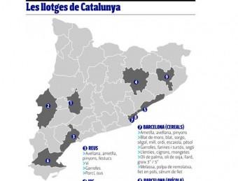 Les llotges de Catalunya