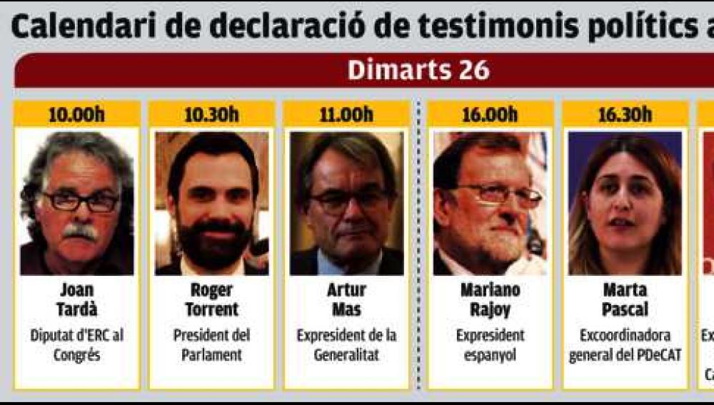 La setmana que ve, Rajoy i Santamaría